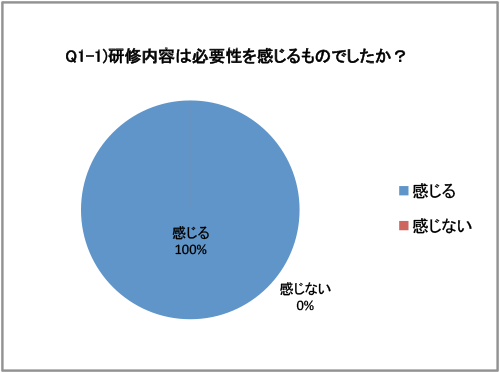アンガーマネジメント研修 アンケート(2015/05/14)-01