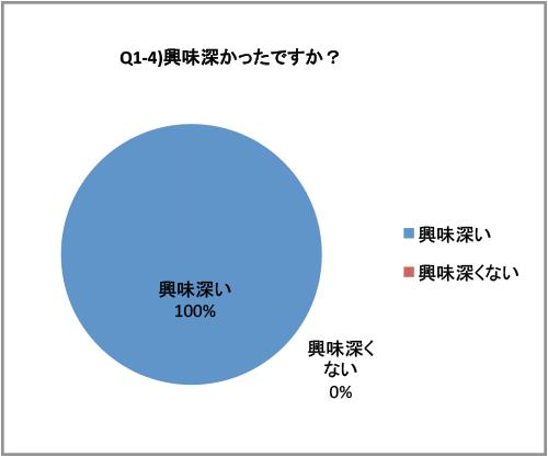 アンガーマネジメント研修 アンケート(2015/05/14)-04