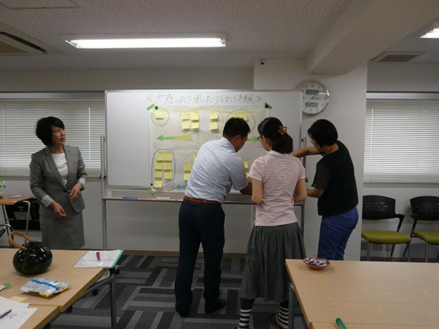 KJ法を用いて グループワーク&発表 実践活動をもとに、各グループは学びが活かされた分析をされています。
